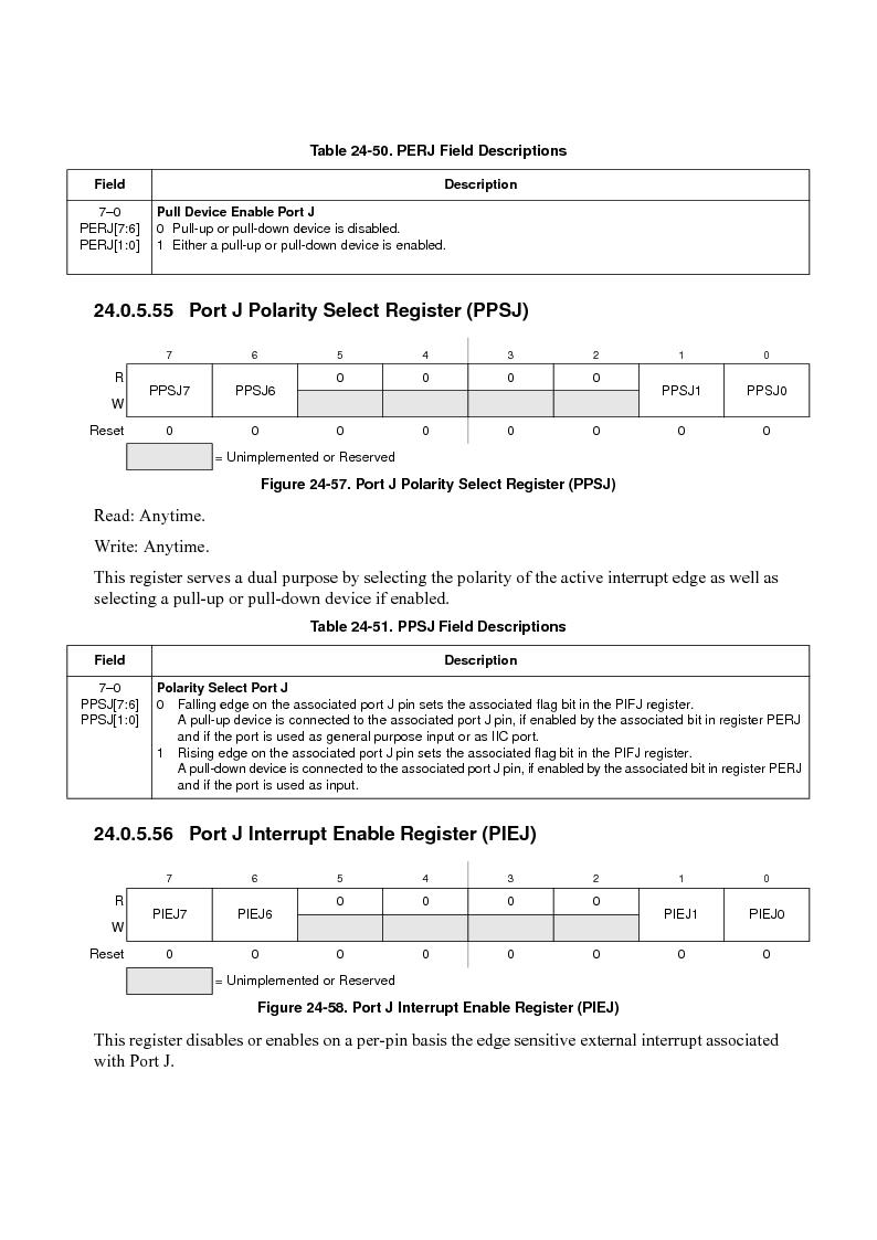 MC9S12XDT512MAL ,Freescale Semiconductor厂商,IC MCU 512K FLASH 112-LQFP, MC9S12XDT512MAL datasheet预览  第1021页