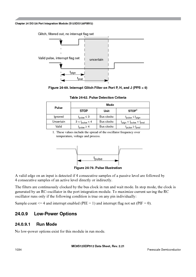 MC9S12XDT512MAL ,Freescale Semiconductor厂商,IC MCU 512K FLASH 112-LQFP, MC9S12XDT512MAL datasheet预览  第1032页