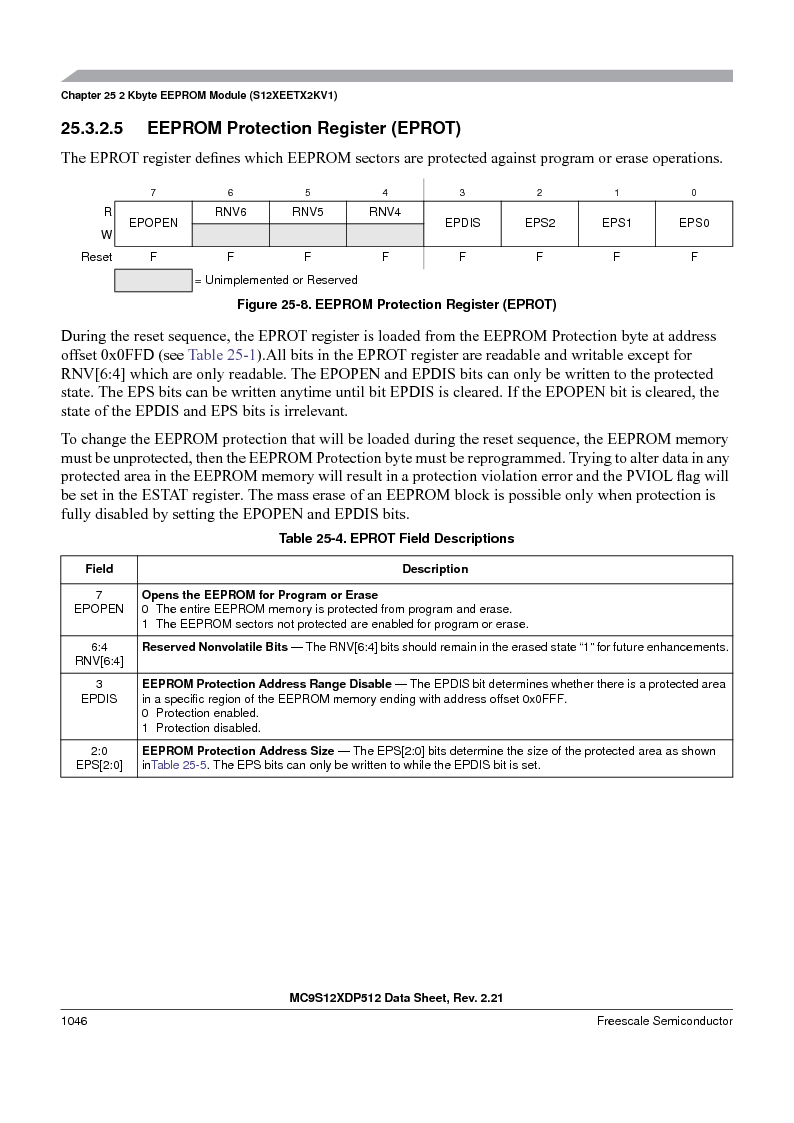 MC9S12XDT512MAL ,Freescale Semiconductor厂商,IC MCU 512K FLASH 112-LQFP, MC9S12XDT512MAL datasheet预览  第1044页