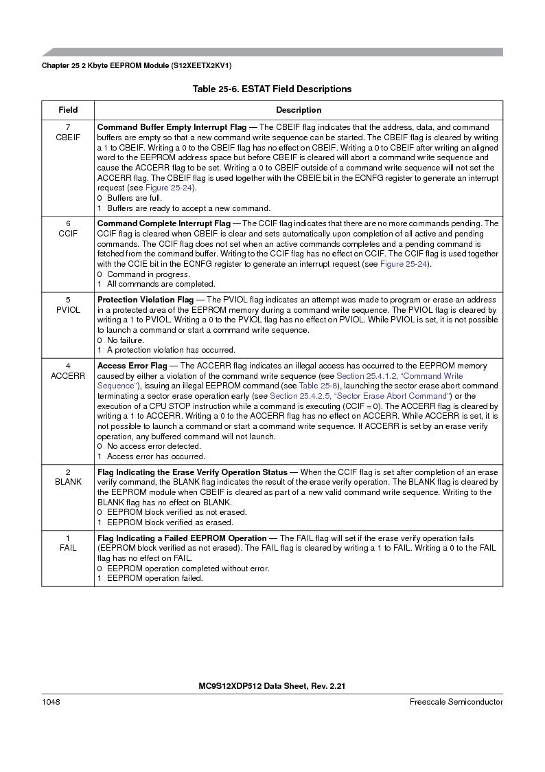 MC9S12XDT512MAL ,Freescale Semiconductor厂商,IC MCU 512K FLASH 112-LQFP, MC9S12XDT512MAL datasheet预览  第1046页
