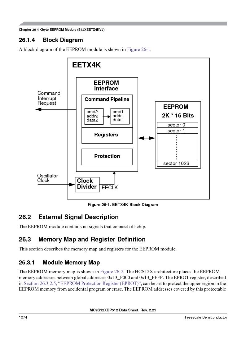 MC9S12XDT512MAL ,Freescale Semiconductor厂商,IC MCU 512K FLASH 112-LQFP, MC9S12XDT512MAL datasheet预览  第1072页