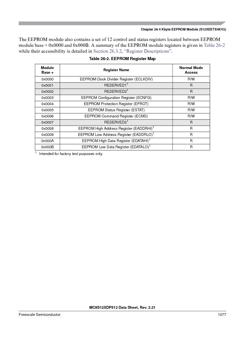 MC9S12XDT512MAL ,Freescale Semiconductor厂商,IC MCU 512K FLASH 112-LQFP, MC9S12XDT512MAL datasheet预览  第1075页