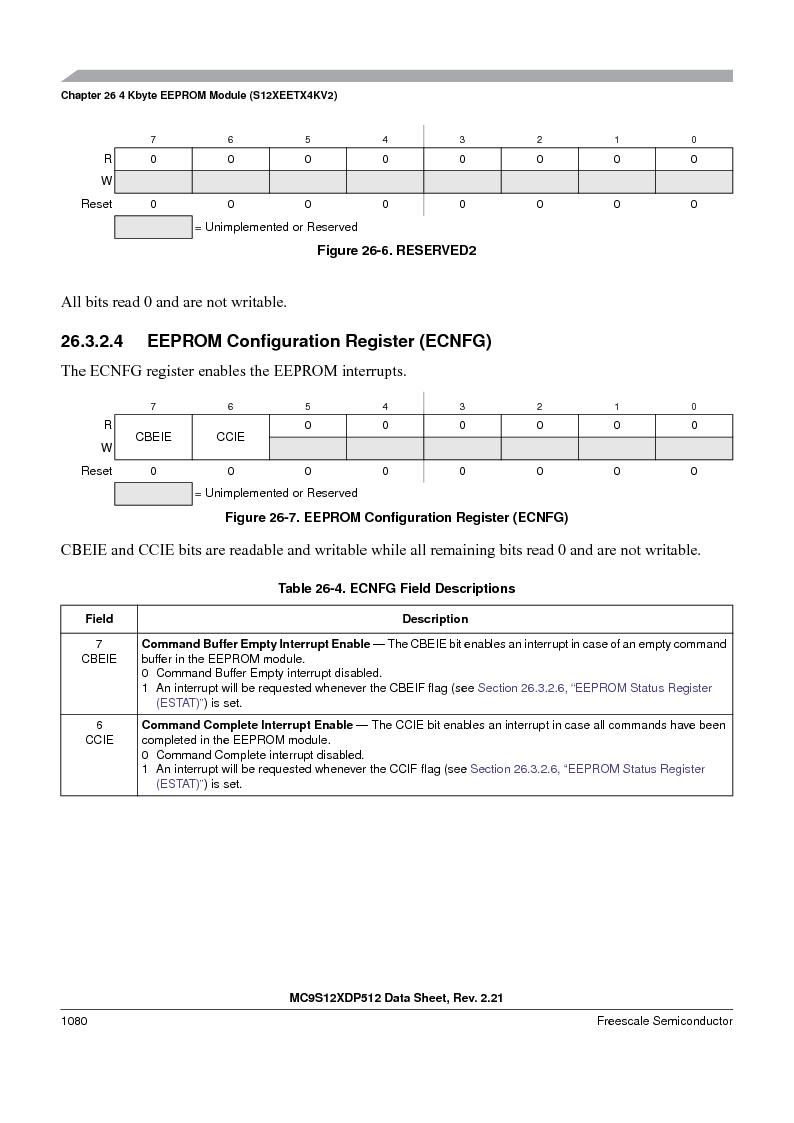 MC9S12XDT512MAL ,Freescale Semiconductor厂商,IC MCU 512K FLASH 112-LQFP, MC9S12XDT512MAL datasheet预览  第1078页