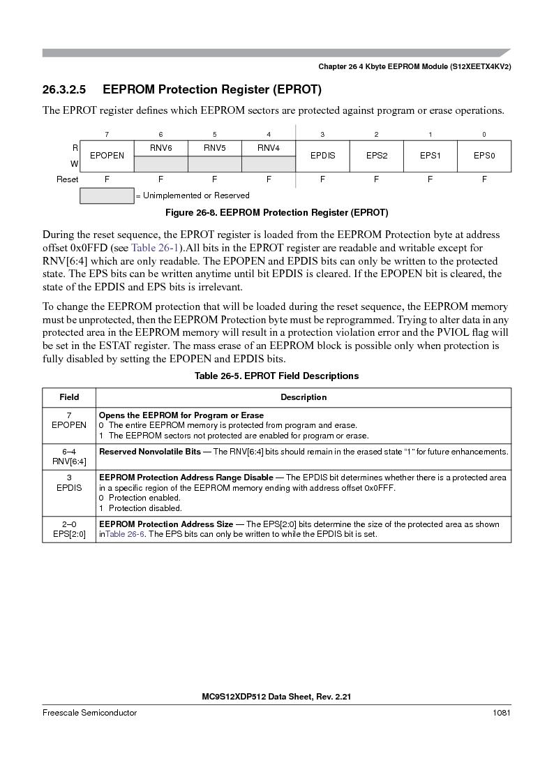 MC9S12XDT512MAL ,Freescale Semiconductor厂商,IC MCU 512K FLASH 112-LQFP, MC9S12XDT512MAL datasheet预览  第1079页