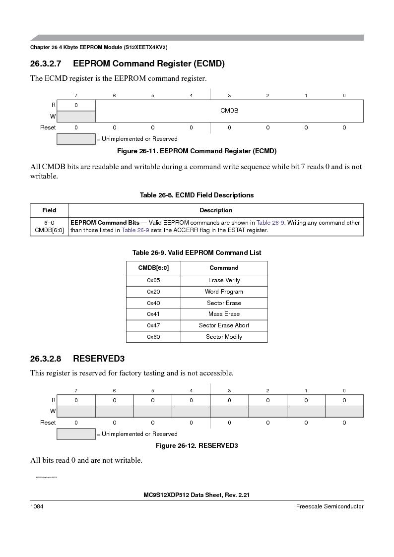 MC9S12XDT512MAL ,Freescale Semiconductor厂商,IC MCU 512K FLASH 112-LQFP, MC9S12XDT512MAL datasheet预览  第1082页