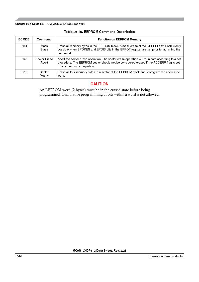 MC9S12XDT512MAL ,Freescale Semiconductor厂商,IC MCU 512K FLASH 112-LQFP, MC9S12XDT512MAL datasheet预览  第1088页