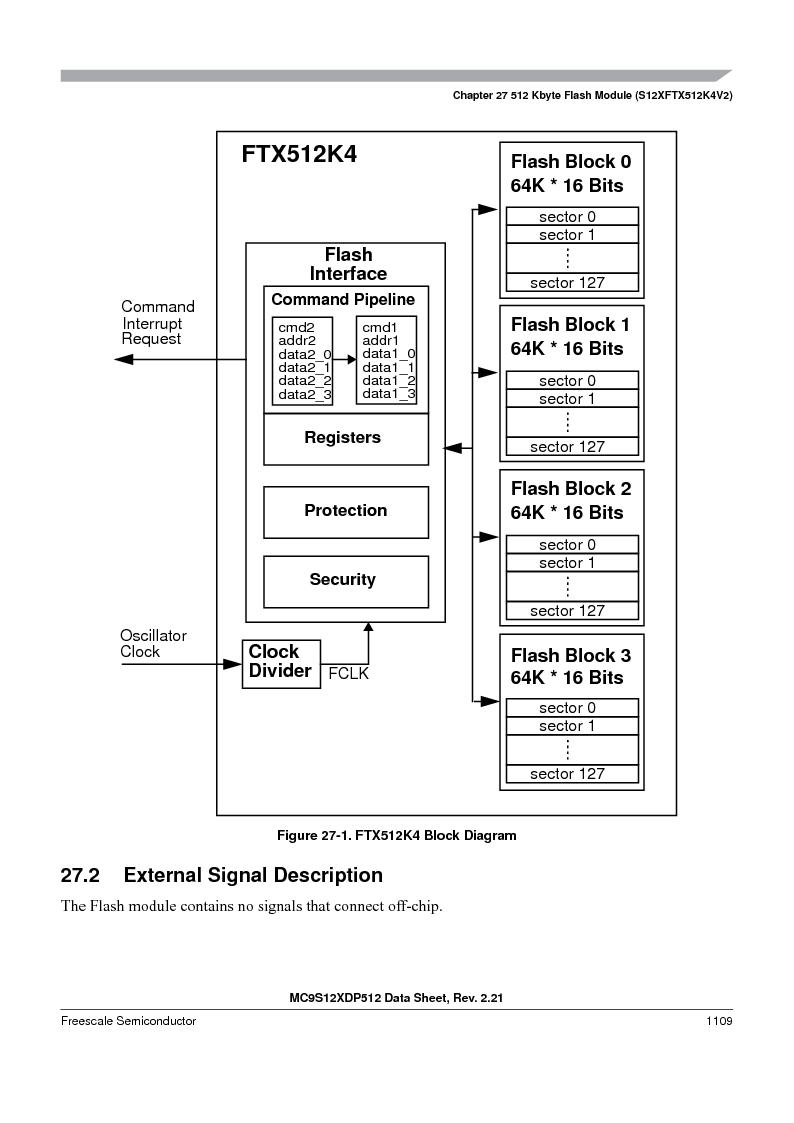 MC9S12XDT512MAL ,Freescale Semiconductor厂商,IC MCU 512K FLASH 112-LQFP, MC9S12XDT512MAL datasheet预览  第1107页