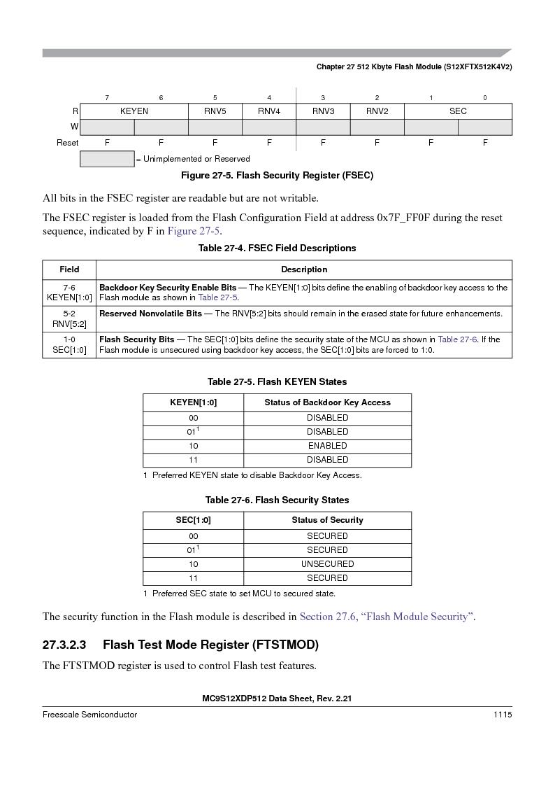 MC9S12XDT512MAL ,Freescale Semiconductor厂商,IC MCU 512K FLASH 112-LQFP, MC9S12XDT512MAL datasheet预览  第1113页