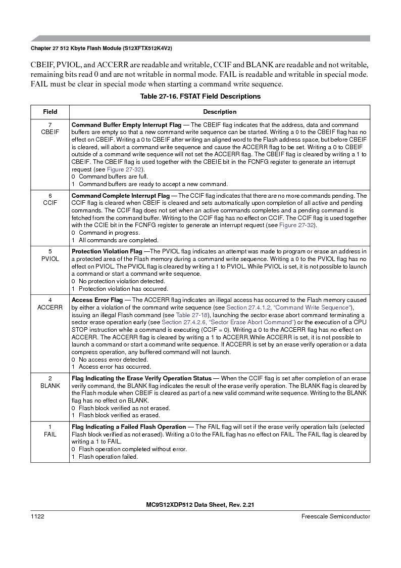 MC9S12XDT512MAL ,Freescale Semiconductor厂商,IC MCU 512K FLASH 112-LQFP, MC9S12XDT512MAL datasheet预览  第1120页