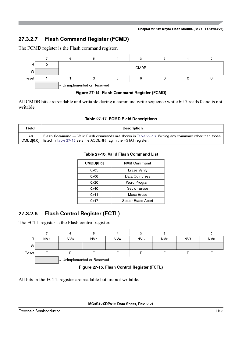 MC9S12XDT512MAL ,Freescale Semiconductor厂商,IC MCU 512K FLASH 112-LQFP, MC9S12XDT512MAL datasheet预览  第1121页