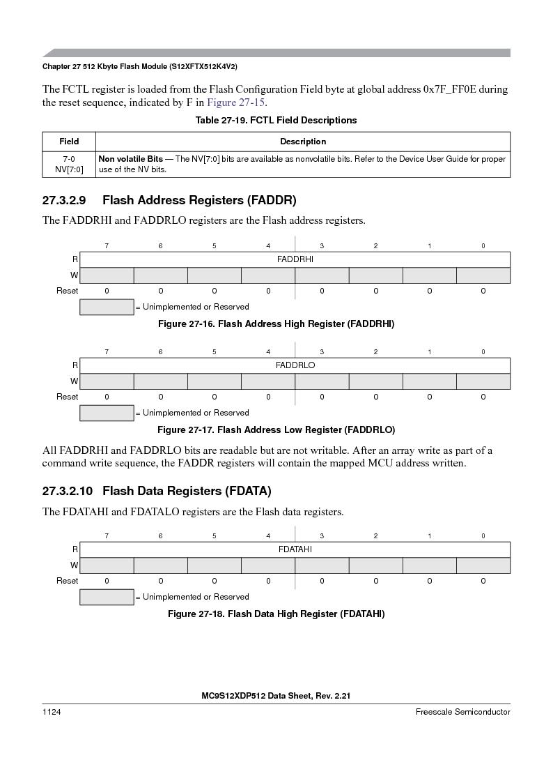 MC9S12XDT512MAL ,Freescale Semiconductor厂商,IC MCU 512K FLASH 112-LQFP, MC9S12XDT512MAL datasheet预览  第1122页