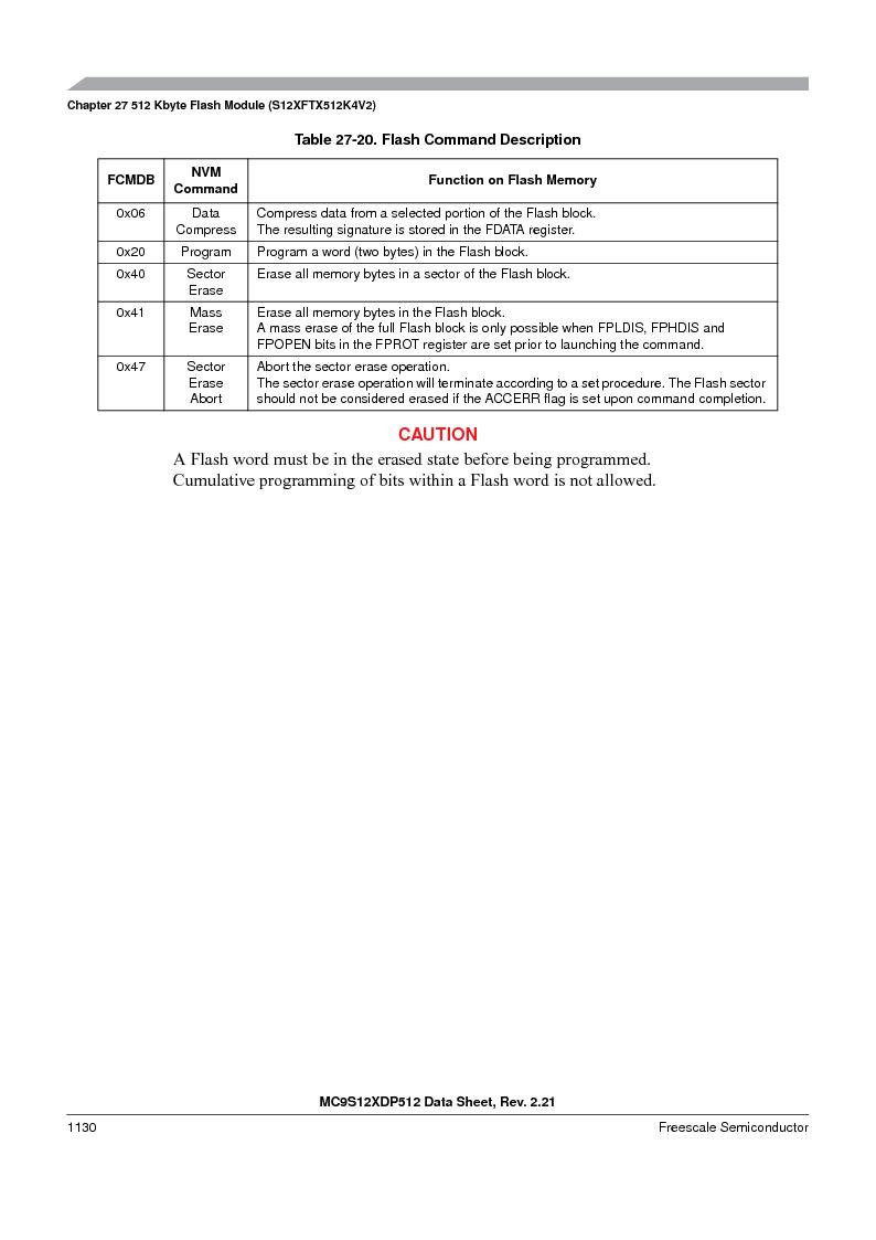 MC9S12XDT512MAL ,Freescale Semiconductor厂商,IC MCU 512K FLASH 112-LQFP, MC9S12XDT512MAL datasheet预览  第1128页