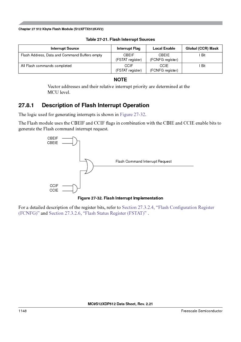 MC9S12XDT512MAL ,Freescale Semiconductor厂商,IC MCU 512K FLASH 112-LQFP, MC9S12XDT512MAL datasheet预览  第1146页