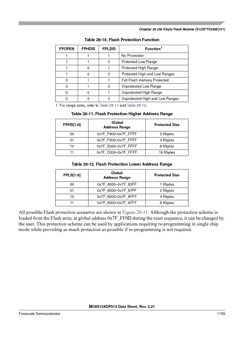 MC9S12XDT512MAL ,Freescale Semiconductor厂商,IC MCU 512K FLASH 112-LQFP, MC9S12XDT512MAL datasheet预览  第1157页