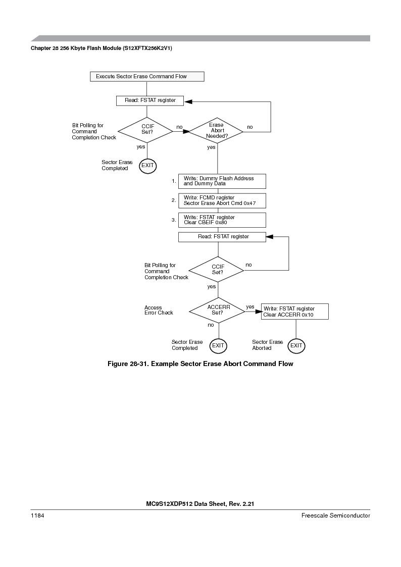 MC9S12XDT512MAL ,Freescale Semiconductor厂商,IC MCU 512K FLASH 112-LQFP, MC9S12XDT512MAL datasheet预览  第1182页