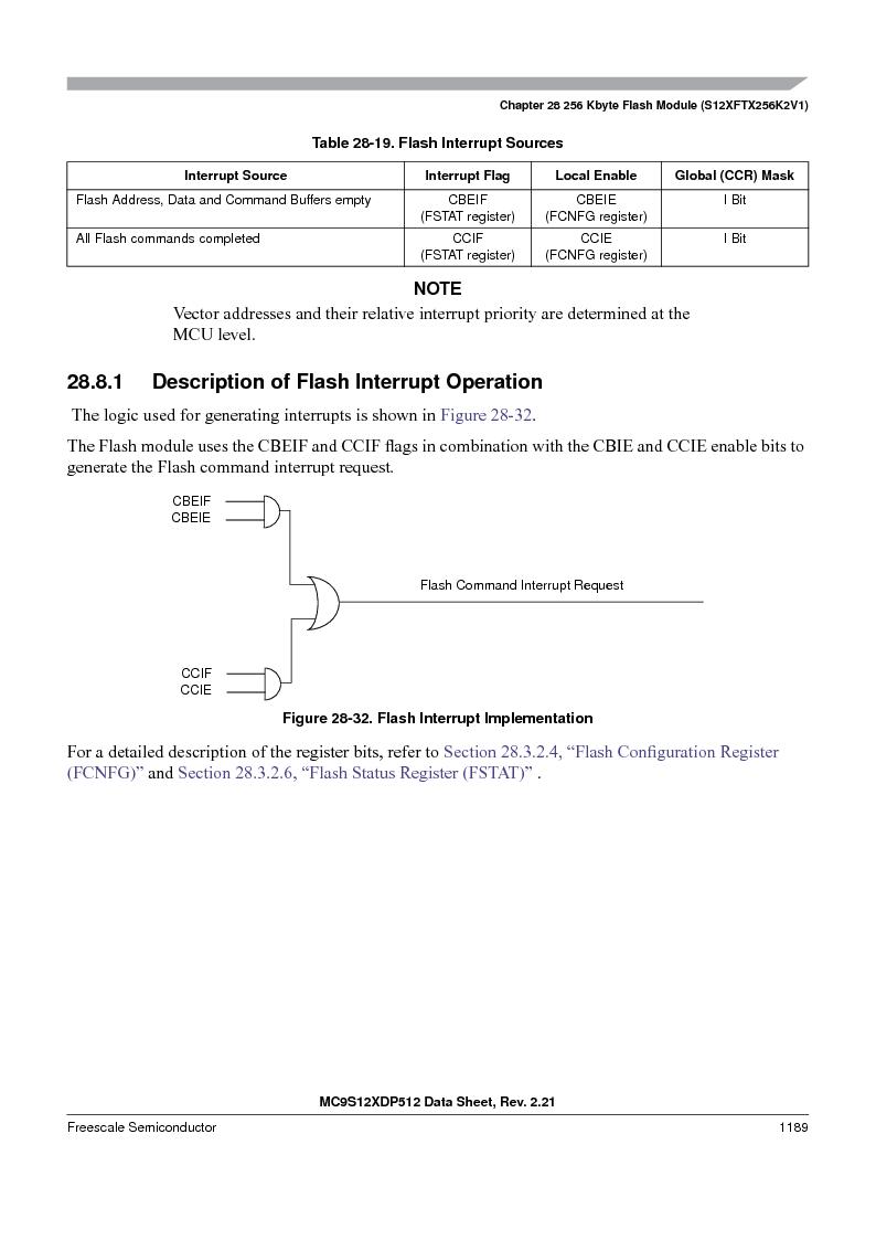 MC9S12XDT512MAL ,Freescale Semiconductor厂商,IC MCU 512K FLASH 112-LQFP, MC9S12XDT512MAL datasheet预览  第1187页