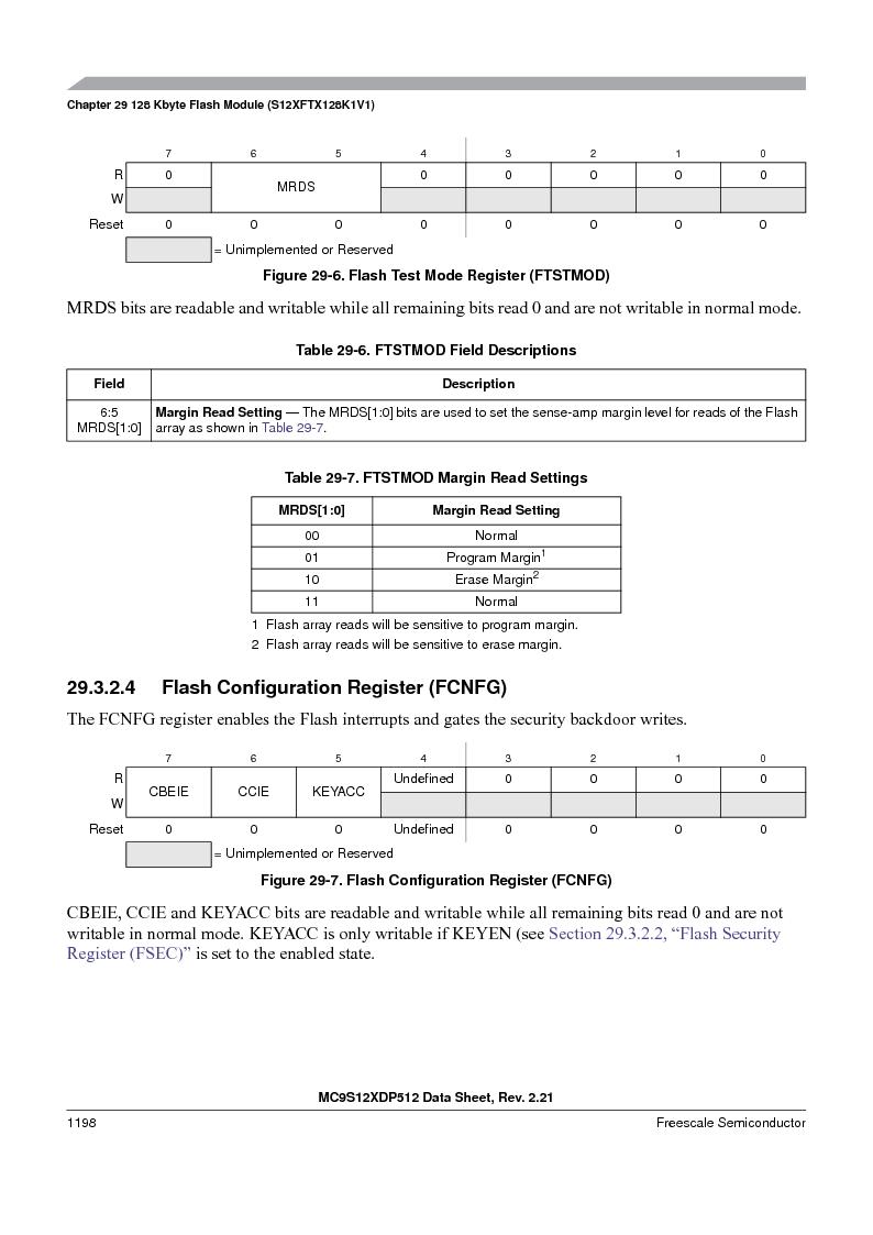 MC9S12XDT512MAL ,Freescale Semiconductor厂商,IC MCU 512K FLASH 112-LQFP, MC9S12XDT512MAL datasheet预览  第1196页