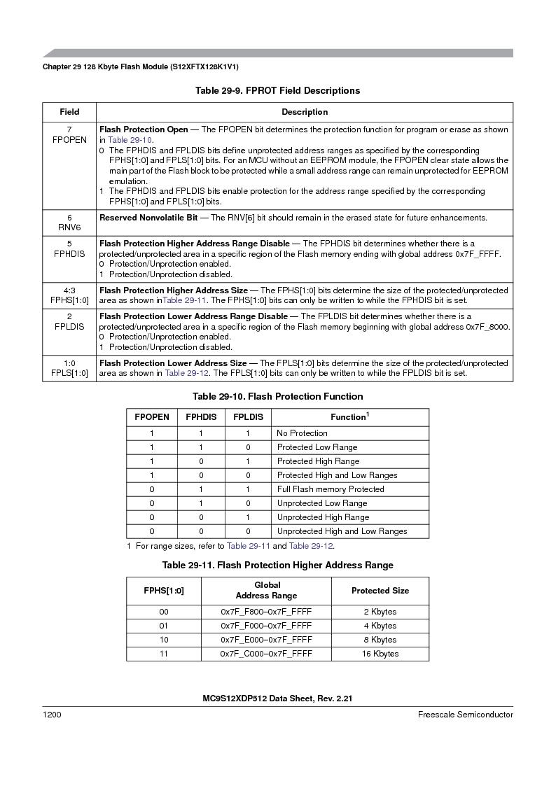MC9S12XDT512MAL ,Freescale Semiconductor厂商,IC MCU 512K FLASH 112-LQFP, MC9S12XDT512MAL datasheet预览  第1198页