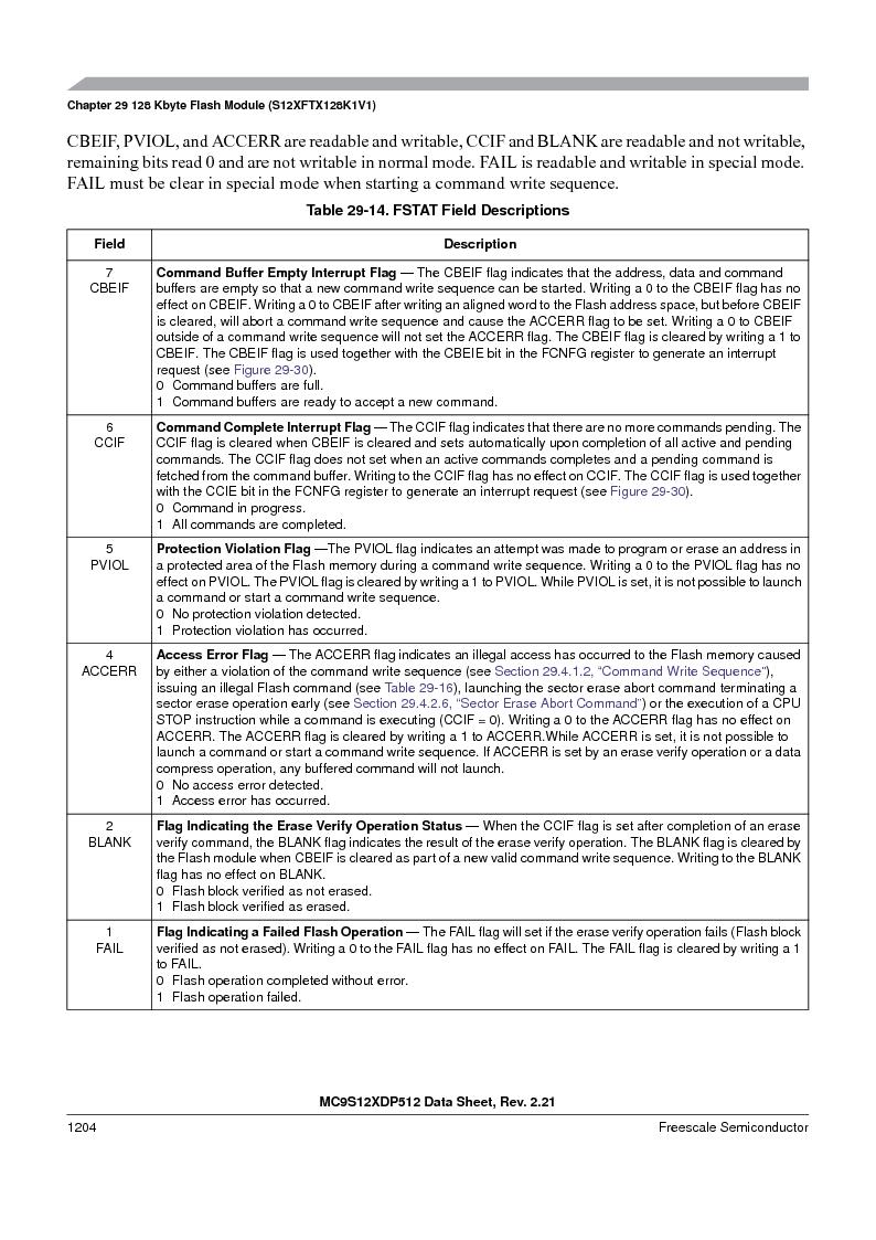 MC9S12XDT512MAL ,Freescale Semiconductor厂商,IC MCU 512K FLASH 112-LQFP, MC9S12XDT512MAL datasheet预览  第1202页