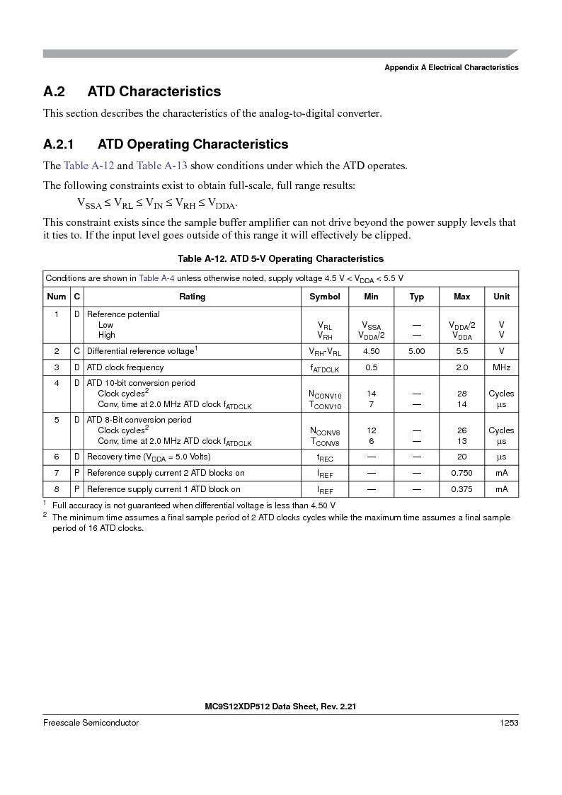 MC9S12XDT512MAL ,Freescale Semiconductor厂商,IC MCU 512K FLASH 112-LQFP, MC9S12XDT512MAL datasheet预览  第1251页