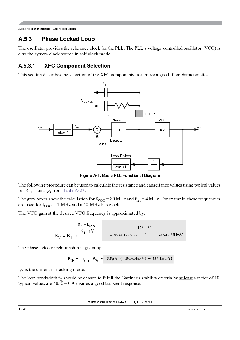 MC9S12XDT512MAL ,Freescale Semiconductor厂商,IC MCU 512K FLASH 112-LQFP, MC9S12XDT512MAL datasheet预览  第1268页