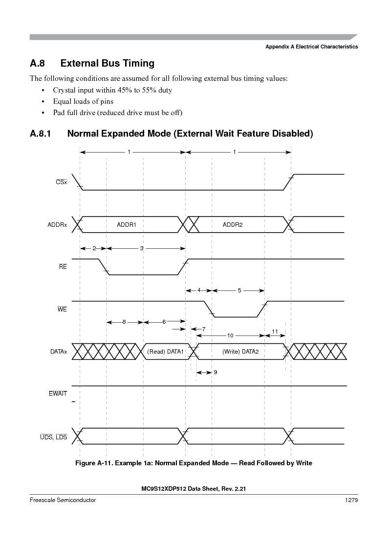 MC9S12XDT512MAL ,Freescale Semiconductor厂商,IC MCU 512K FLASH 112-LQFP, MC9S12XDT512MAL datasheet预览  第1277页