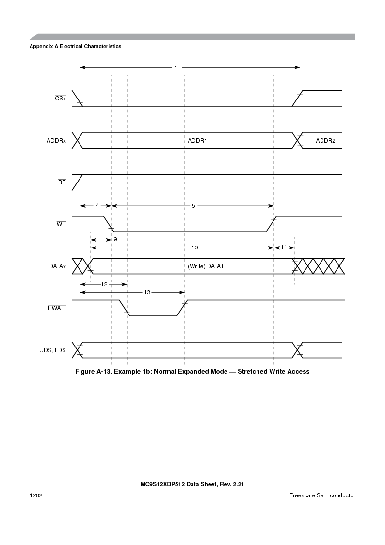 MC9S12XDT512MAL ,Freescale Semiconductor厂商,IC MCU 512K FLASH 112-LQFP, MC9S12XDT512MAL datasheet预览  第1280页