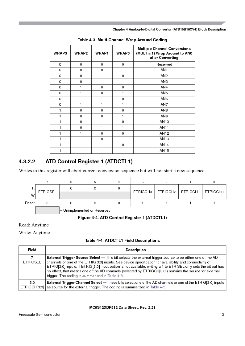 MC9S12XDT512MAL ,Freescale Semiconductor厂商,IC MCU 512K FLASH 112-LQFP, MC9S12XDT512MAL datasheet预览  第131页