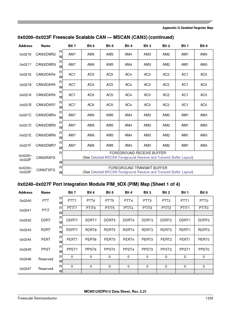 MC9S12XDT512MAL ,Freescale Semiconductor厂商,IC MCU 512K FLASH 112-LQFP, MC9S12XDT512MAL datasheet预览  第1333页