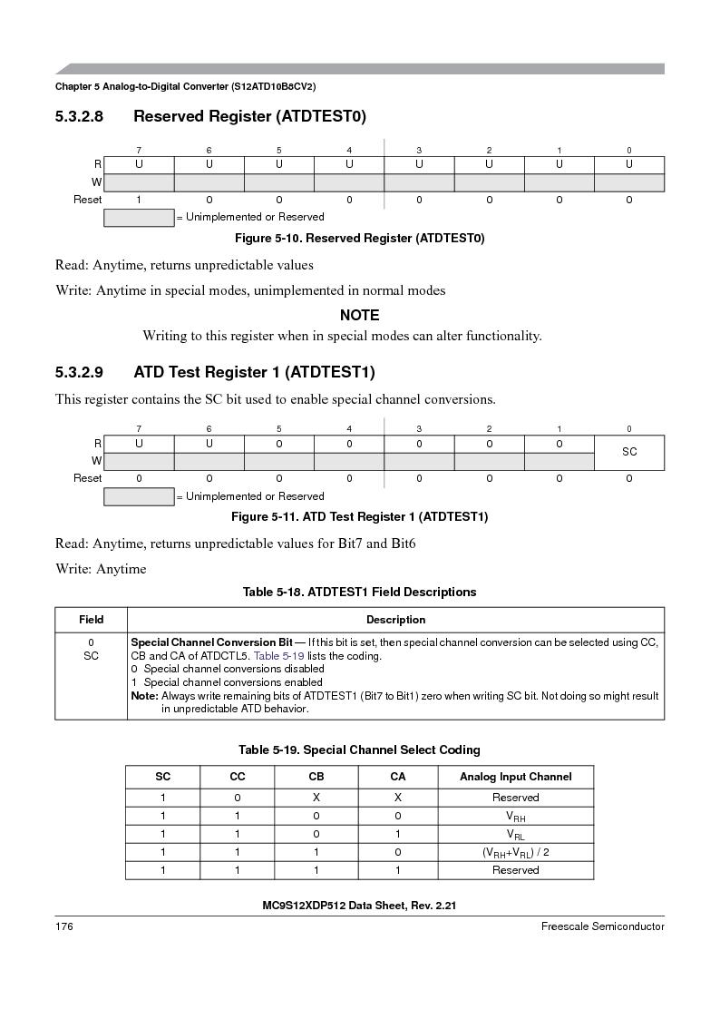 MC9S12XDT512MAL ,Freescale Semiconductor厂商,IC MCU 512K FLASH 112-LQFP, MC9S12XDT512MAL datasheet预览  第176页