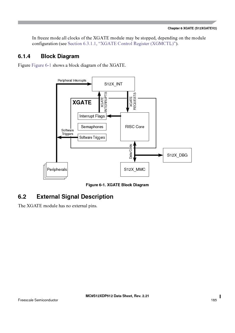 MC9S12XDT512MAL ,Freescale Semiconductor厂商,IC MCU 512K FLASH 112-LQFP, MC9S12XDT512MAL datasheet预览  第185页