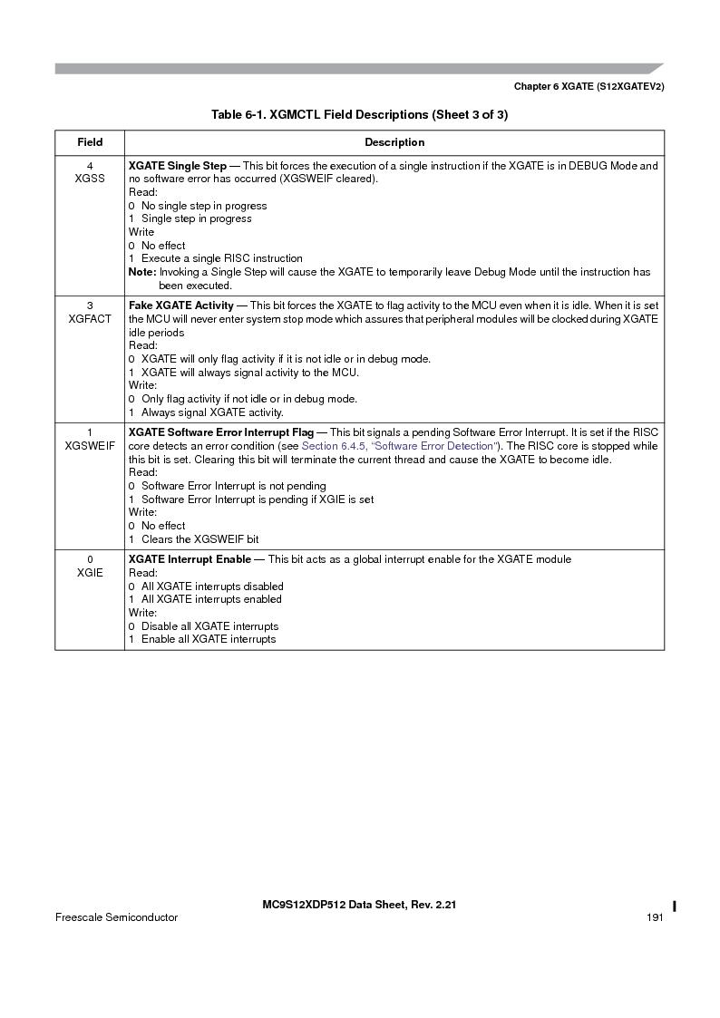 MC9S12XDT512MAL ,Freescale Semiconductor厂商,IC MCU 512K FLASH 112-LQFP, MC9S12XDT512MAL datasheet预览  第191页