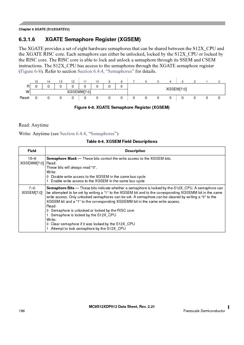 MC9S12XDT512MAL ,Freescale Semiconductor厂商,IC MCU 512K FLASH 112-LQFP, MC9S12XDT512MAL datasheet预览  第196页