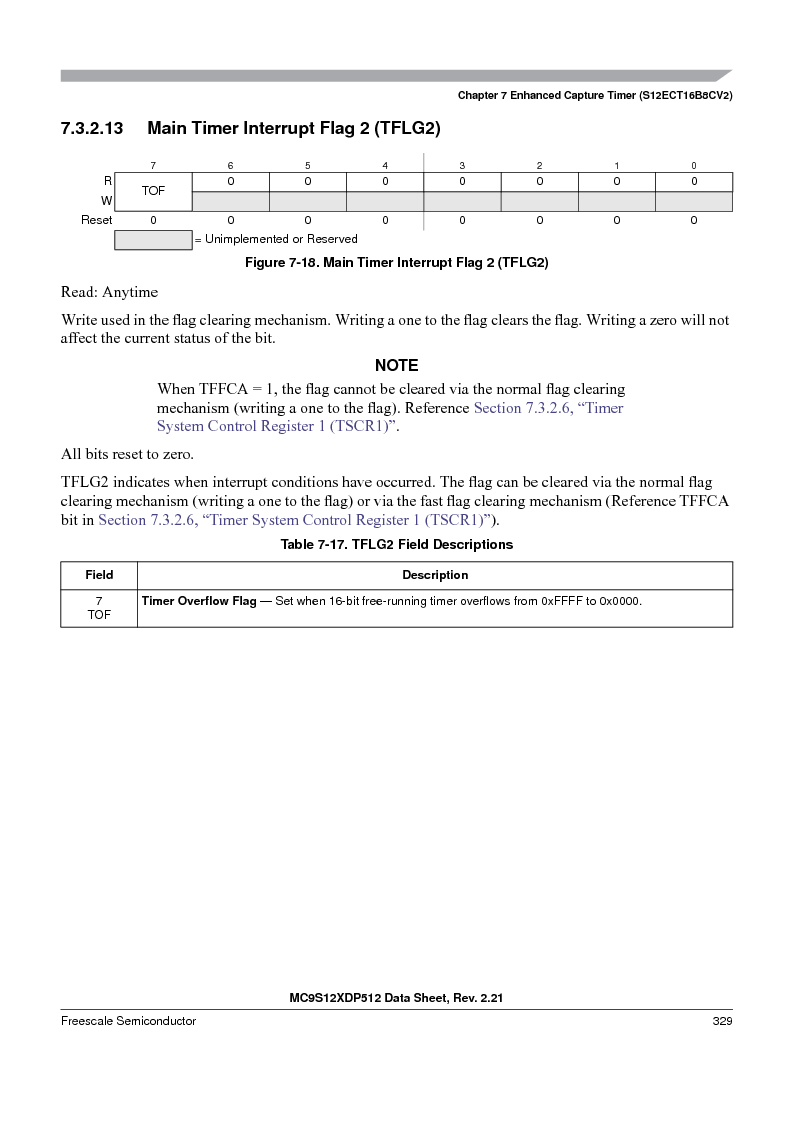 MC9S12XDT512MAL ,Freescale Semiconductor厂商,IC MCU 512K FLASH 112-LQFP, MC9S12XDT512MAL datasheet预览  第329页