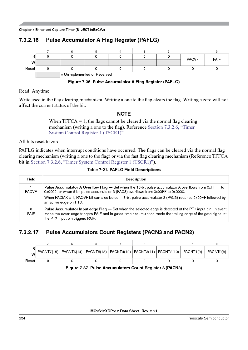 MC9S12XDT512MAL ,Freescale Semiconductor厂商,IC MCU 512K FLASH 112-LQFP, MC9S12XDT512MAL datasheet预览  第334页