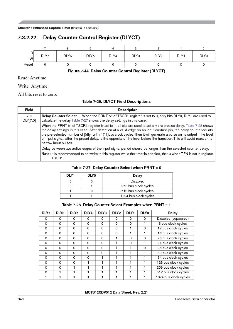 MC9S12XDT512MAL ,Freescale Semiconductor厂商,IC MCU 512K FLASH 112-LQFP, MC9S12XDT512MAL datasheet预览  第340页