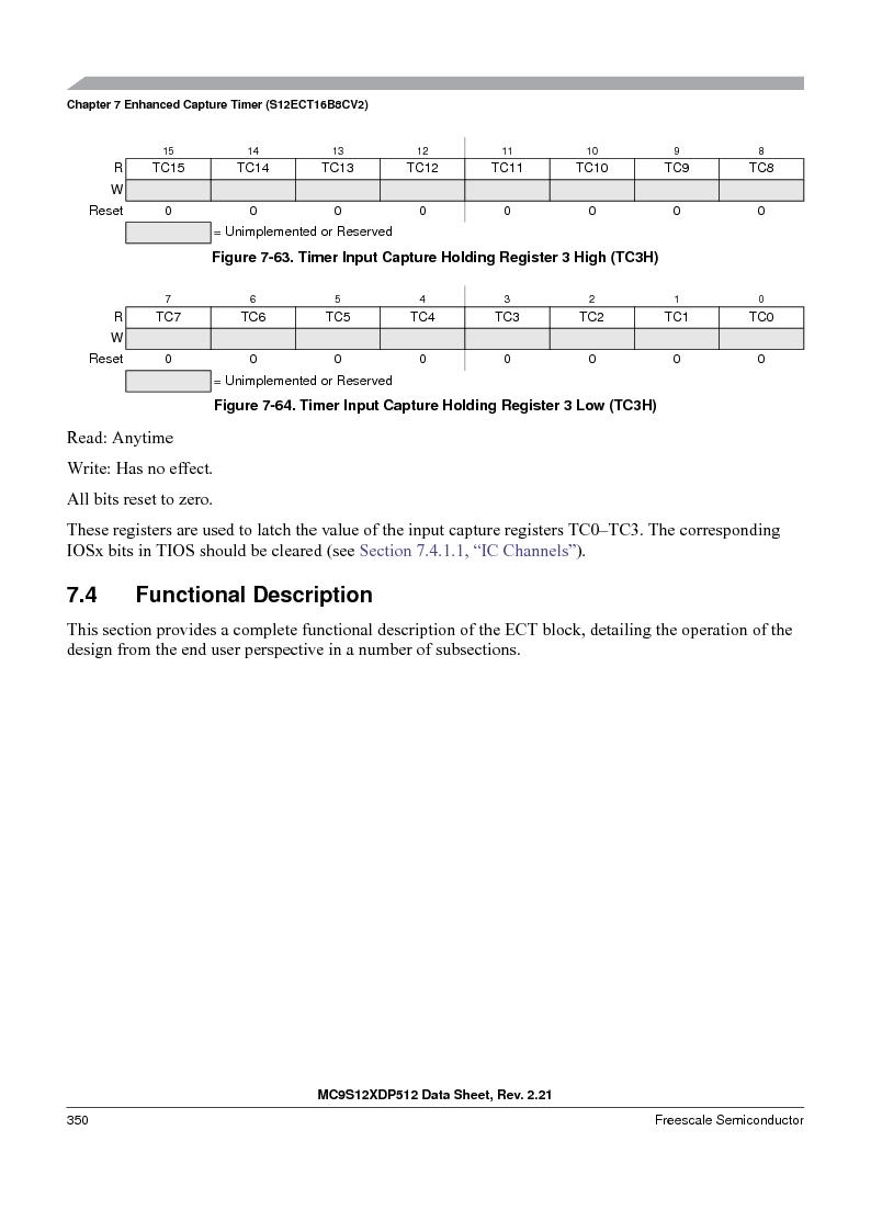 MC9S12XDT512MAL ,Freescale Semiconductor厂商,IC MCU 512K FLASH 112-LQFP, MC9S12XDT512MAL datasheet预览  第350页