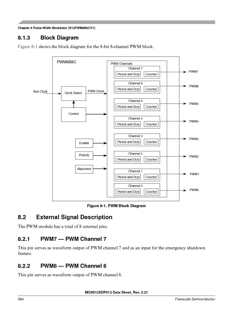 MC9S12XDT512MAL ,Freescale Semiconductor厂商,IC MCU 512K FLASH 112-LQFP, MC9S12XDT512MAL datasheet预览  第364页