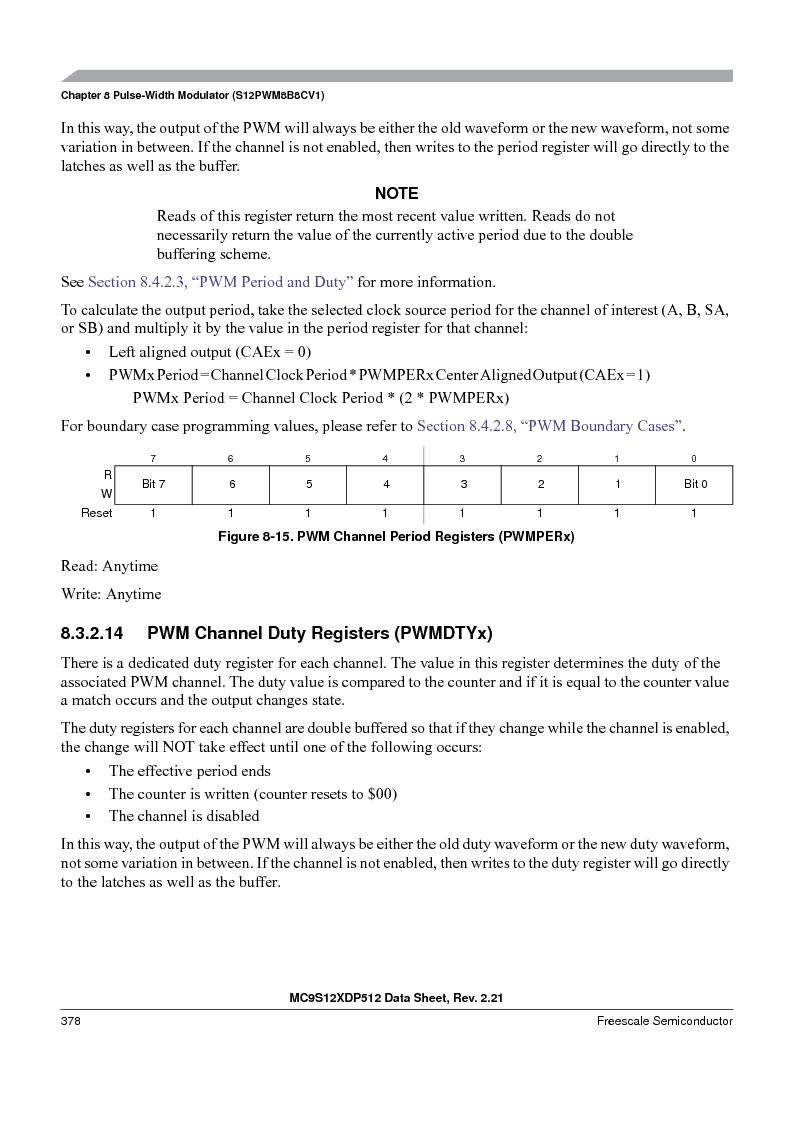 MC9S12XDT512MAL ,Freescale Semiconductor厂商,IC MCU 512K FLASH 112-LQFP, MC9S12XDT512MAL datasheet预览  第378页
