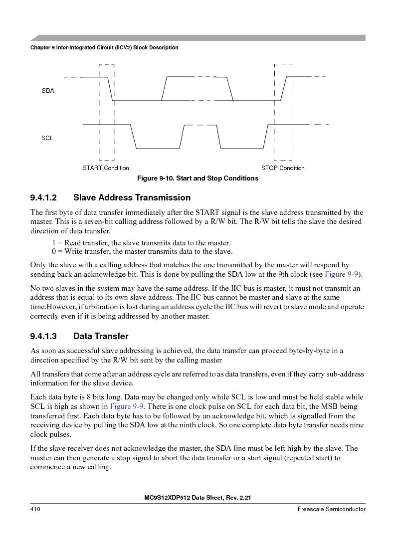 MC9S12XDT512MAL ,Freescale Semiconductor厂商,IC MCU 512K FLASH 112-LQFP, MC9S12XDT512MAL datasheet预览  第410页