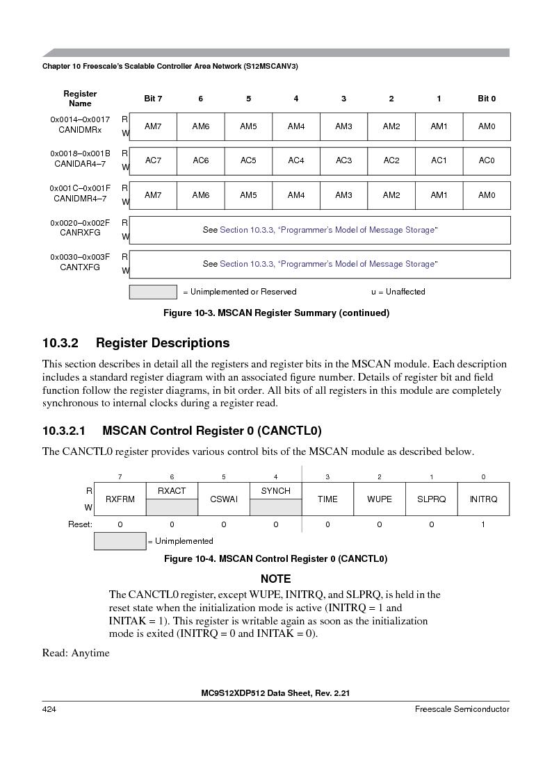 MC9S12XDT512MAL ,Freescale Semiconductor厂商,IC MCU 512K FLASH 112-LQFP, MC9S12XDT512MAL datasheet预览  第424页