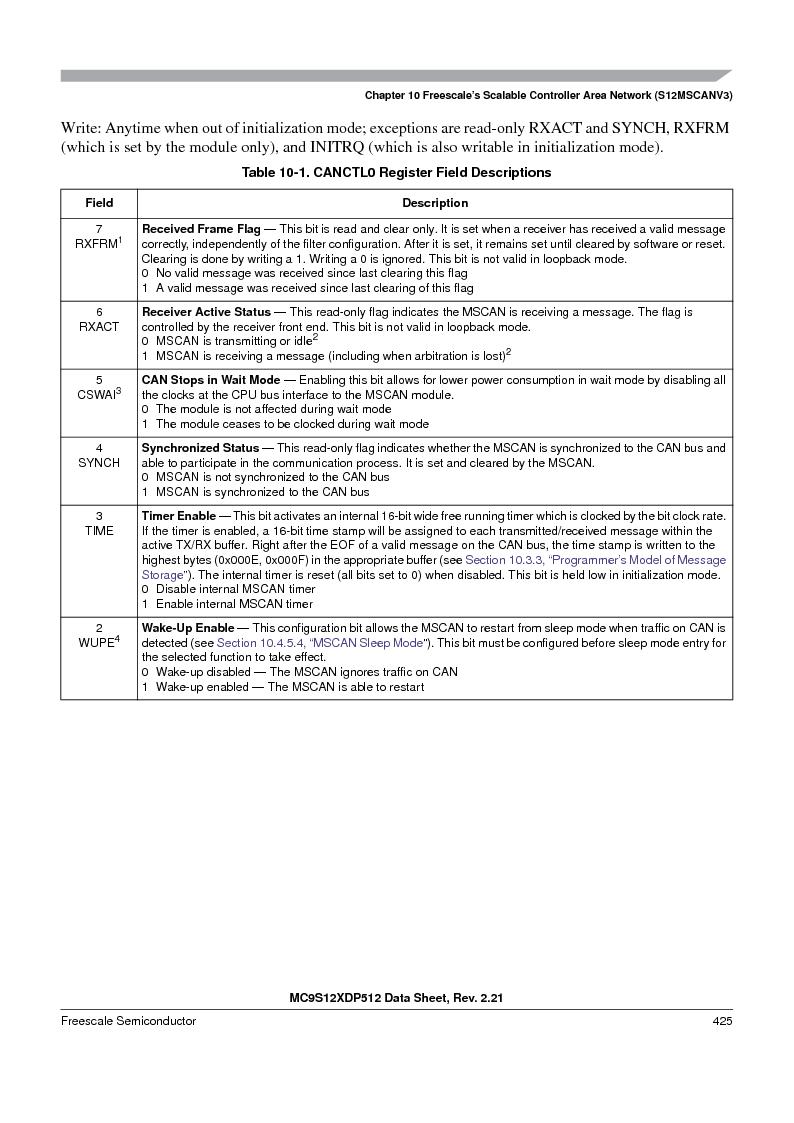 MC9S12XDT512MAL ,Freescale Semiconductor厂商,IC MCU 512K FLASH 112-LQFP, MC9S12XDT512MAL datasheet预览  第425页