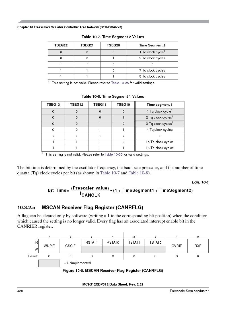 MC9S12XDT512MAL ,Freescale Semiconductor厂商,IC MCU 512K FLASH 112-LQFP, MC9S12XDT512MAL datasheet预览  第430页
