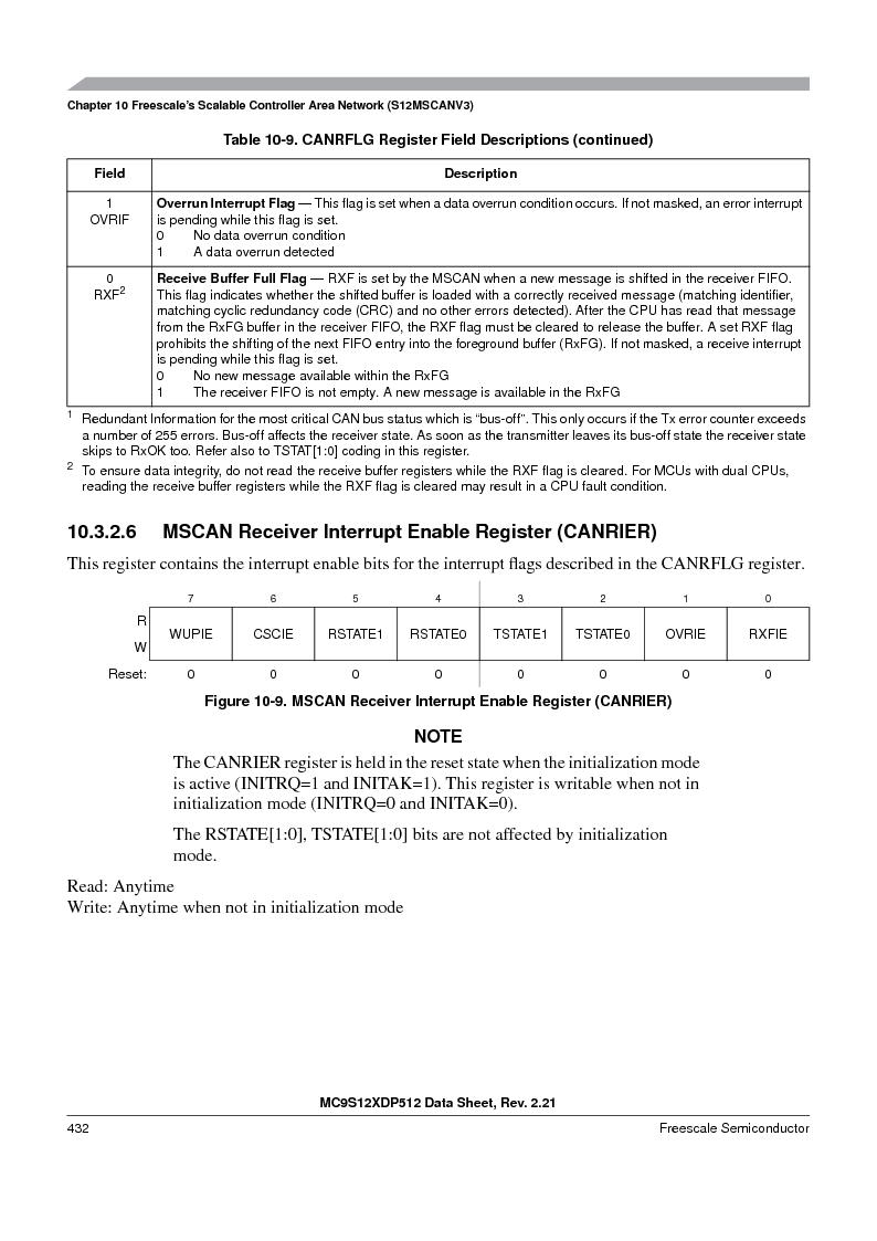 MC9S12XDT512MAL ,Freescale Semiconductor厂商,IC MCU 512K FLASH 112-LQFP, MC9S12XDT512MAL datasheet预览  第432页