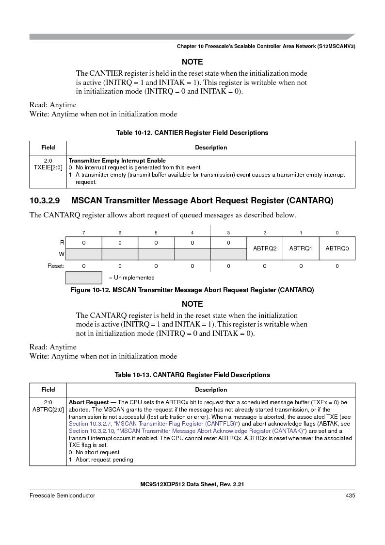 MC9S12XDT512MAL ,Freescale Semiconductor厂商,IC MCU 512K FLASH 112-LQFP, MC9S12XDT512MAL datasheet预览  第435页