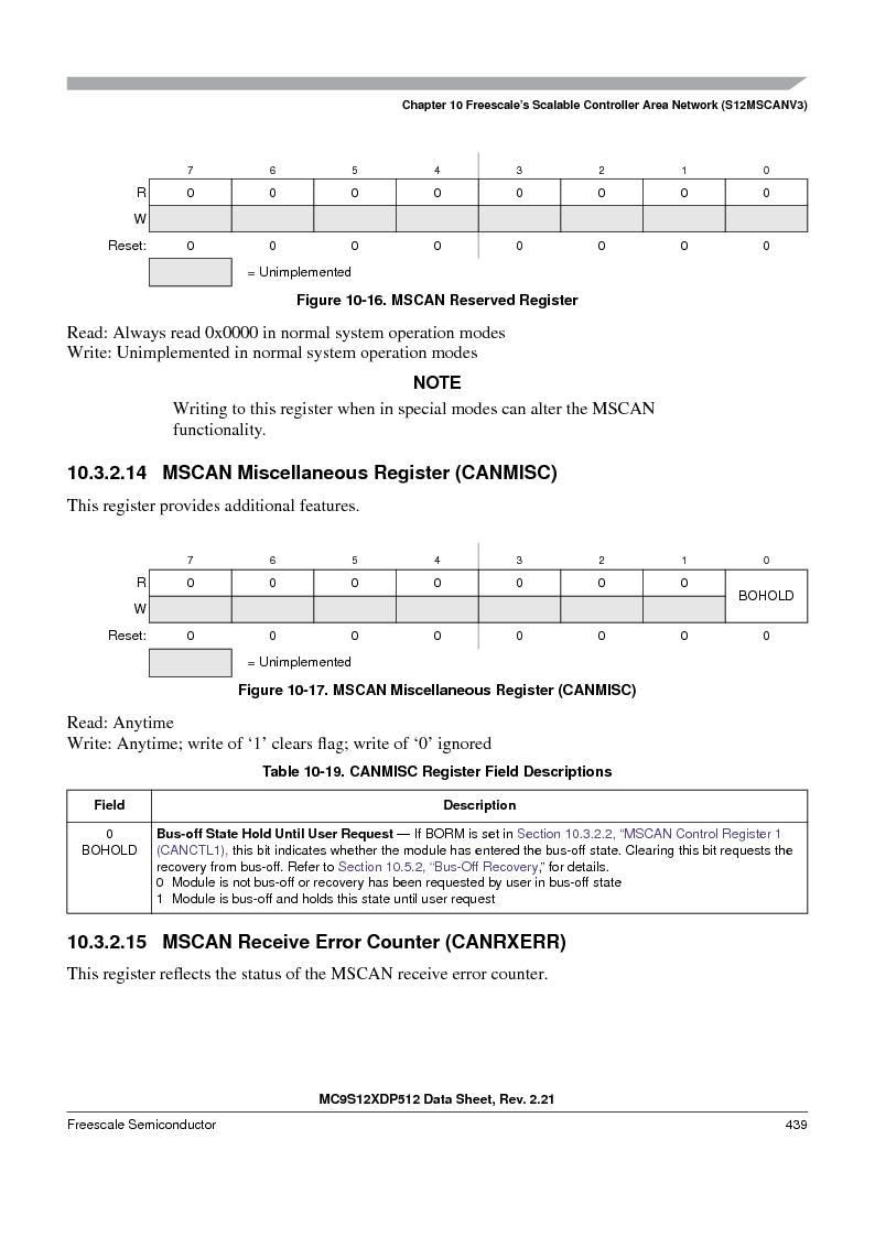 MC9S12XDT512MAL ,Freescale Semiconductor厂商,IC MCU 512K FLASH 112-LQFP, MC9S12XDT512MAL datasheet预览  第439页