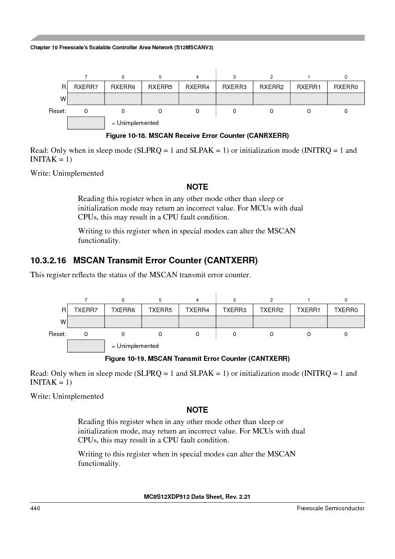MC9S12XDT512MAL ,Freescale Semiconductor厂商,IC MCU 512K FLASH 112-LQFP, MC9S12XDT512MAL datasheet预览  第440页