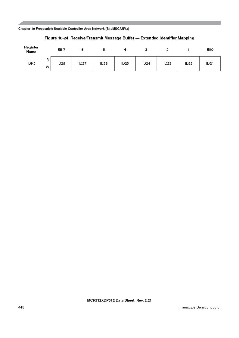 MC9S12XDT512MAL ,Freescale Semiconductor厂商,IC MCU 512K FLASH 112-LQFP, MC9S12XDT512MAL datasheet预览  第448页