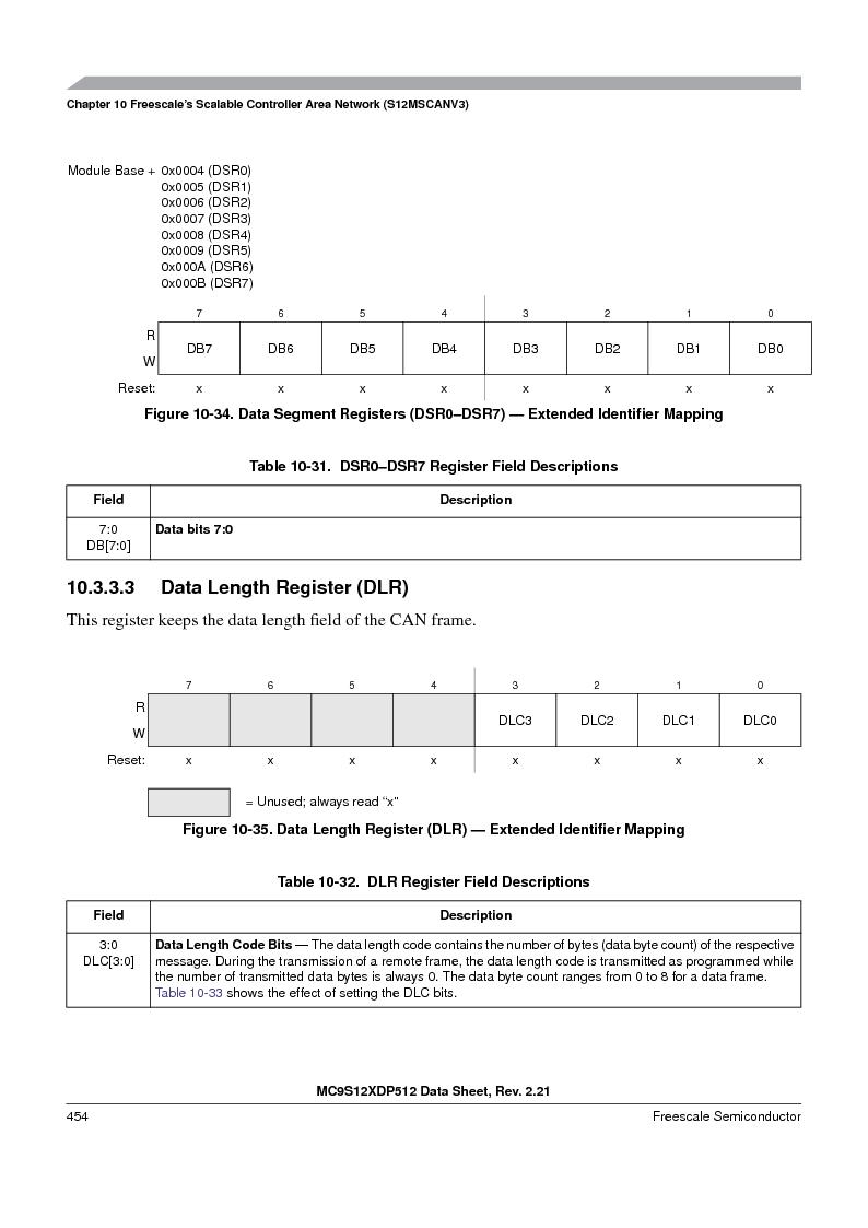 MC9S12XDT512MAL ,Freescale Semiconductor厂商,IC MCU 512K FLASH 112-LQFP, MC9S12XDT512MAL datasheet预览  第454页