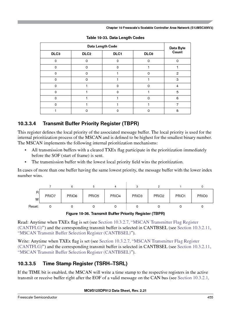 MC9S12XDT512MAL ,Freescale Semiconductor厂商,IC MCU 512K FLASH 112-LQFP, MC9S12XDT512MAL datasheet预览  第455页